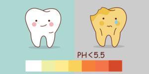 虫歯_なりやすいの歯が溶けるイメージ