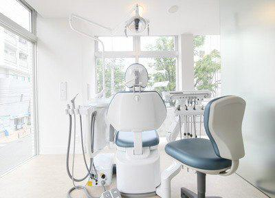 KEI Dental Clinic